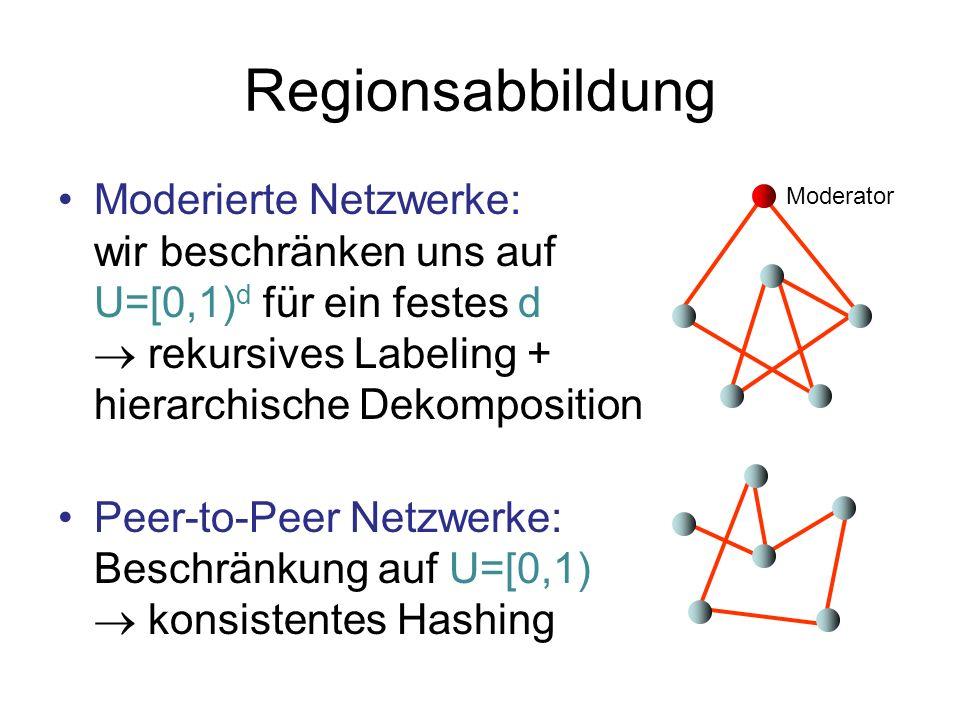 Regionsabbildung Moderierte Netzwerke: wir beschränken uns auf U=[0,1)d für ein festes d  rekursives Labeling + hierarchische Dekomposition.